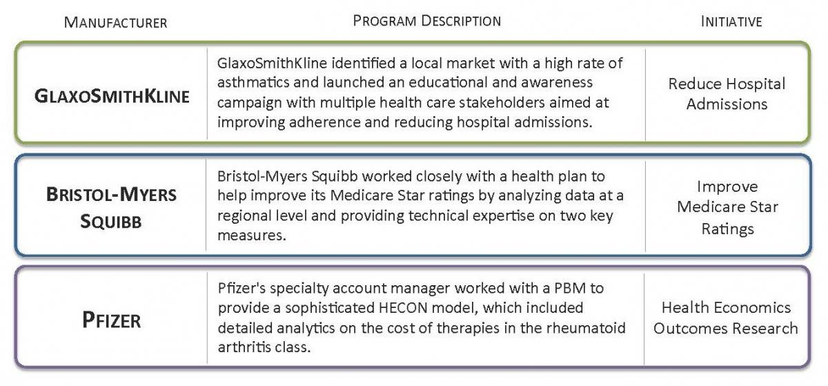 performance management improvements for bristol myers squibb Michael mackey head, it process management, performance management at bristol-myers squibb location greater philadelphia area industry pharmaceuticals.